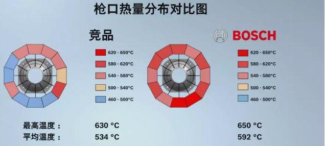 博世电动工具秋季产品全新升级!冷冻设备